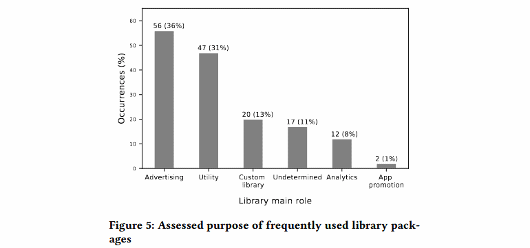 iam-libraries.png
