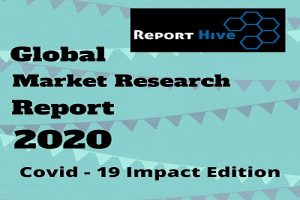 COVID-19 Impact ON PC-based Oscilloscopes Market : What will be the key strategies for 2020? – 3rd Watch News