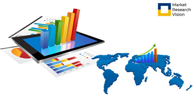 Comprehensive Analysis of Polycarbonate PC Plastics Market Profitable Key Business Trends Growth Rate and Top Key Players – Eurowire